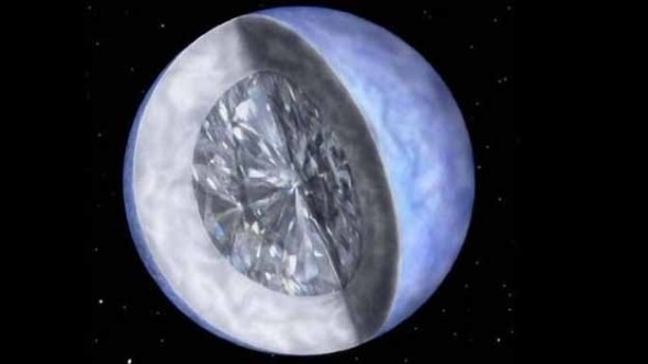 Diamond Planet Discovered - 27 Science Fictions That Became Science Facts in 2012